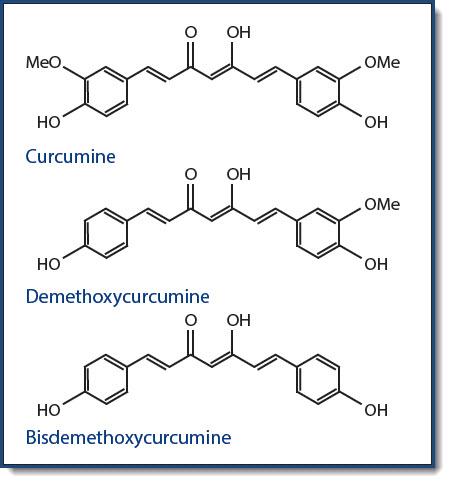 figuur-1-curcuminoiden